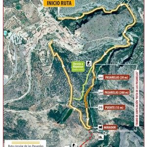 Barrancos de Huesca – Foz de la canal